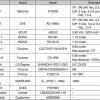 Смартфон Nokia 9 получит дисплей OLED производства LG, вероятнее всего, с классическим соотношением сторон