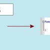Визуальное программирование на языке ДРАКОН
