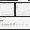 POWA-like мониторинг PostgreSQL с помощью Prometheus