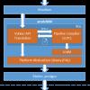 AMD выпускает AMDVLK — драйверы Vulkan с открытым исходным кодом для Linux