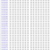 Мобильные устройства изнутри. Разметка памяти, структура файлов описания и разметки памяти