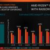 AMD представила четыре APU Raven Ridge: два для настольных ПК, и два для ноутбуков