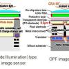 Специалисты Panasonic создали первый в отрасли датчик изображения 8K типа OPF CMOS с глобальным затвором