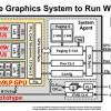 Intel рассказала о прототипе дискретного GPU, состоящего из двух кристаллов