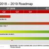 В третьем квартале появятся ноутбуки Lenovo ThinkPad A285 и A485 на базе APU AMD Ryzen Mobile