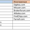 Рейтинг платформ поиска электронных компонентов