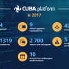 Платформа CUBA в 2017: новые фичи, новые услуги, новые планы