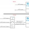 Drupal 8 + Varnish: Кешируем HTML правильно