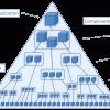 Концепции автоматического тестирования