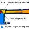 Система отопления многоквартирного дома. Ликбез с примерами