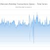 Децентрализованные приложения для миллионов пользователей на Ethereum