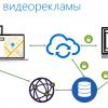 REST-сервисы на ASP.NET Core под Linux в продакшене