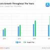 В прошлом году впервые за время существования App Store количество приложений в магазине снизилось