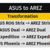 Asus создаст для видеокарт AMD новый бренд Arez, что явно является следствием работы партнёрской программы Nvidia