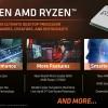 Процессоры AMD Ryzen второго поколения представлены официально, и некоторые из них оказались дешевле, чем ожидалось