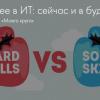 Профессиональные или жизненные навыки: что важнее в ИТ-индустрии сегодня и в будущем (результаты опроса)