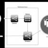 LAppS сервер приложений для микросервисной архитектуры
