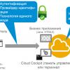 Настройка безопасности для приложений на облачной платформе SAP Cloud Platform