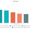 Платежи в криптовалюте: взгляд предпринимателей и провайдеров услуги