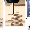 Энергоэффективное получение полимеров и композитов с помощью фронтальной полимеризации