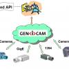 USB3Vision и GenICam. Взгляд изнутри. I
