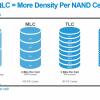Intel и Micron первыми выпустили флэш-память QLC NAND плотностью 1 Тбит