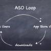 Системное мышление как главный драйвер роста: концепция Growth System