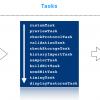 Примеры использования customTask в Google Tag Manager