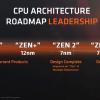 Флагманские процессоры AMD Ryzen 3000 могут содержать 12 или даже 16 ядер