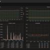 Мониторинг производительности дисковой подсистемы при помощи zabbix и block stat