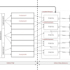 Перевод вики проекта Svelto.ECS. ECS фреймворк для Unity3D