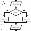 Классовая сериализация на JavaScript с поддержкой циклических ссылок