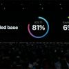 Apple посмеялась над Google, сравнив популярность последних версий iOS и Android