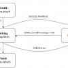 Как в React избавиться от сложности в управлении состоянием — отчёт по итогам поездки на React Amsterdam