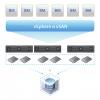 Как мы тестировали VMware vSAN™: для чего это подходит на практике