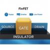 Samsung оштрафовали на 1,2 млрд долларов за нарушение патента, связанного с техпроцессом FinFET