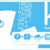 Соревнование Kaggle Home Credit Default Risk — анализ данных и простые предсказательные модели