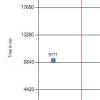 Почему процессоры Skylake иногда работают в 2 раза медленнее
