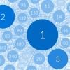 Визуализация данных при помощи Angular и D3