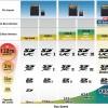Представлены карты памяти SD Express: скорость, напор и 128 Тбайт на кончике пальца