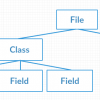 PHP-DataGen — генератор PHP классов со строго-типизированными свойствами