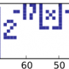 Формула Таппера и реализация алгоритма на Python