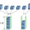 Оптимизация размещения виртуальных машин по серверам