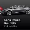 Покупатели Tesla Model 3 теперь ждут свои машины «всего» пару месяцев после оплаты