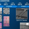 Intel обескураживает: компания продвинется за 14 нм не раньше конца 2019 года, когда у AMD уже будут 7-нм процессоры