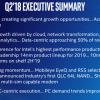 Intel: ПК на базе 10-нм процессоров появятся в продаже в конце 2019 года