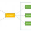 Создаем простой API-шлюз в ASP.NET Core