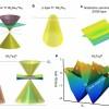 Hf2Te2P — «кремний» квантовых компьютеров?