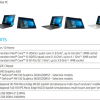 HP раскрыла характеристики трех процессоров Intel Whiskey Lake-U
