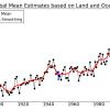 На Земле может наступить «парниковый период»